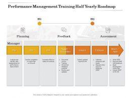 Performance Management Training Half Yearly Roadmap