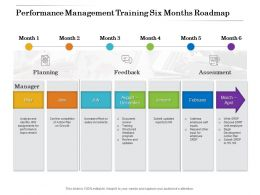 Performance Management Training Six Months Roadmap