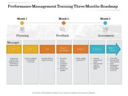 Performance Management Training Three Months Roadmap