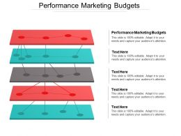 Performance Marketing Budgets Ppt Powerpoint Presentation Gallery Deck Cpb