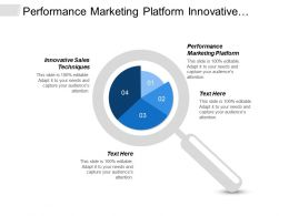 Performance Marketing Platform Innovative Sales Techniques Time Management Cpb