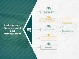 Performance Measurement And Management Ppt Powerpoint Presentation