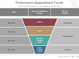 Performance Measurement Funnel Powerpoint Slide Ideas