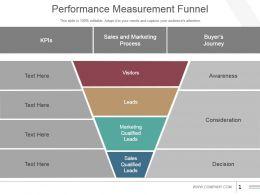 performance_measurement_funnel_powerpoint_slide_ideas_Slide01