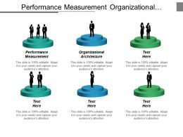 Performance Measurement Organizational Architecture Organizational Learning Organizational Communic Cpb