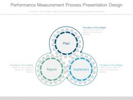Performance Measurement Process Presentation Design