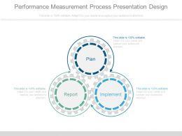 Performance Measurement Process Presentation Design
