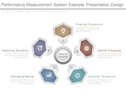 Performance Measurement System Example Presentation Design
