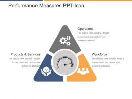 Performance Measures Ppt Icon