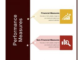 Performance Measures Presentation Diagrams