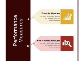 Performance Measures Presentation Diagrams