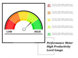 Performance Meter High Productivity Level Gauge