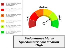 Performance Meter Speedometer Low Medium High