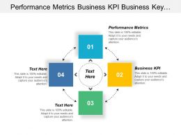 Performance Metrics Business Kpi Business Key Performance Indicators Cpb