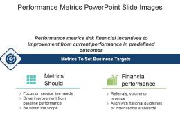 Performance Metrics Powerpoint Slide Images