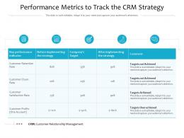 Performance Metrics To Track The CRM Strategy