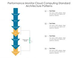Performance Monitor Cloud Computing Standard Architecture Patterns Ppt Powerpoint Slide