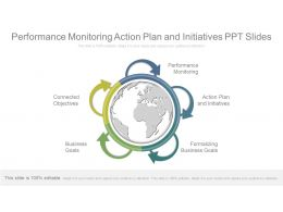 Performance Monitoring Action Plan And Initiatives Ppt Slides