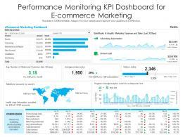 Performance Monitoring KPI Dashboard For E Commerce Marketing