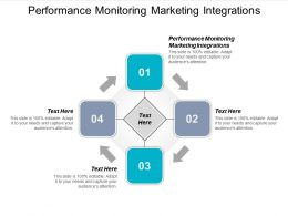 Performance Monitoring Marketing Integrations Ppt Powerpoint Presentation Icon Tips Cpb
