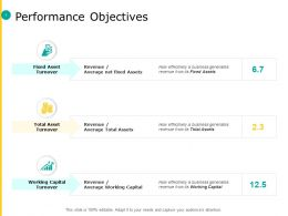 Performance Objectives Fixed Asset Ppt Powerpoint Presentation Portfolio