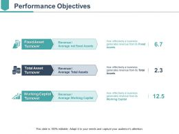 Performance Objectives Powerpoint Slide