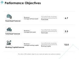 Performance Objectives Ppt Powerpoint Presentation File Format