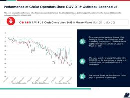 Performance Of Cruise Operators Since COVID 19 Outbreak Reached Us Ppt Summary