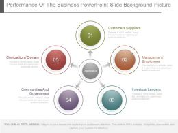 Performance Of The Business Powerpoint Slide Background Picture