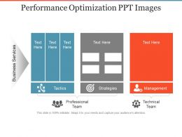 Performance Optimization Ppt Images