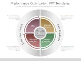Performance Optimization Ppt Templates
