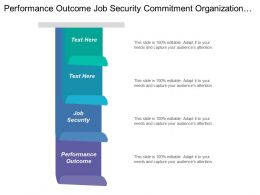 Performance Outcome Job Security Commitment Organization Strategy Focus