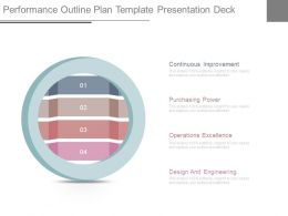 Performance Outline Plan Template Presentation Deck
