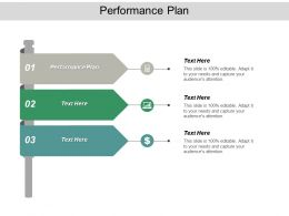 Performance Plan Ppt Powerpoint Presentation Ideas Picture Cpb