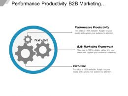 Performance Productivity B2b Marketing Framework Sustainable Development Business Cpb
