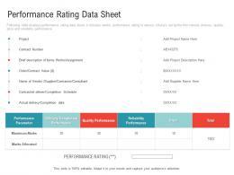 Performance Rating Data Sheet Embedding Vendor Performance Improvement Plan Ppt Designs