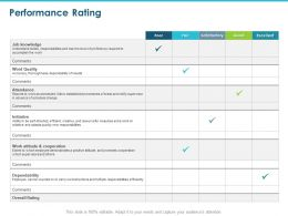 Performance Rating Ppt Powerpoint Presentation Slides Show