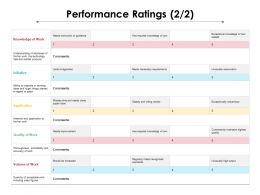 Performance Ratings 2 2 Ppt Powerpoint Presentation Show Icon