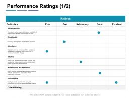Performance Ratings Excellent Ppt Powerpoint Presentation Infographic Template Design