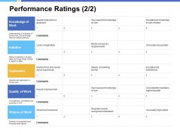Performance Ratings Knowledge Of Work Ppt Powerpoint Presentation Icon Designs