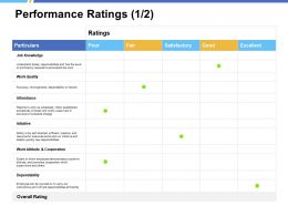 Performance Ratings Work Attitude Ppt Powerpoint Presentation Pictures Summary