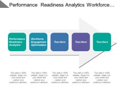 Performance Readiness Analytics Workforce Engagement Optimization Channel Leadership Network