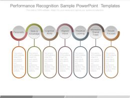 Performance Recognition Sample Powerpoint Templates