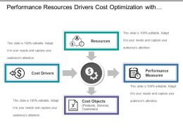 Performance Resources Drivers Cost Optimization With Converging Arrows And Icons
