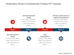 Performance Review And Development Timeline Ppt Example