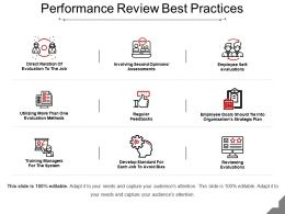 Performance Review Best Practices Ppt Slide Template
