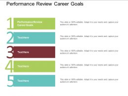 Performance Review Career Goals Ppt Powerpoint Presentation Inspiration Infographic Cpb