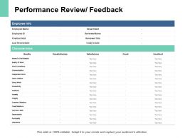 Performance Review Feedback Quality Of Work Ppt Powerpoint Slides