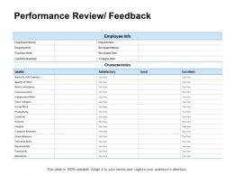 Performance Review Feedback Technical Skills Ppt Powerpoint Presentation Professional