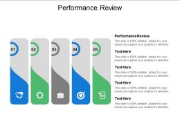 Performance Review Ppt Powerpoint Presentation Pictures Background Image Cpb